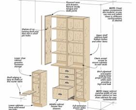 Hướng dẫn đóng tủ quần áo gỗ đơn giản dễ làm
