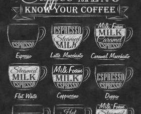 Mách bạn cách thiết kế các mẫu menu quán cafe đẹp, thu hút khách hàng